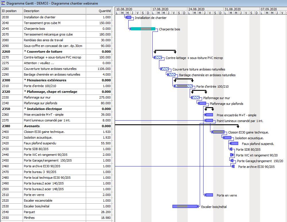 Diagramme de gantt dans le logiciel Hit-Office